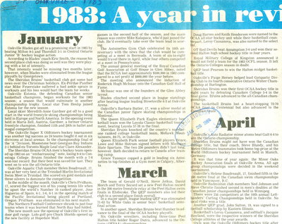 1983: The year in review