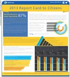2013 Report Card to Citizens