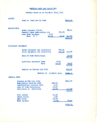 Balance Sheet for the year 1952 from the Oakville Arts and Crafts Inc.