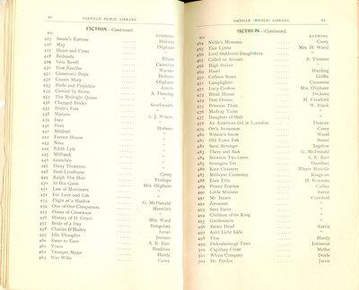 Oakville Public Library Catalogue (20-21)