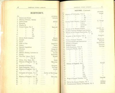 Oakville Public Library Catalogue (28-29)
