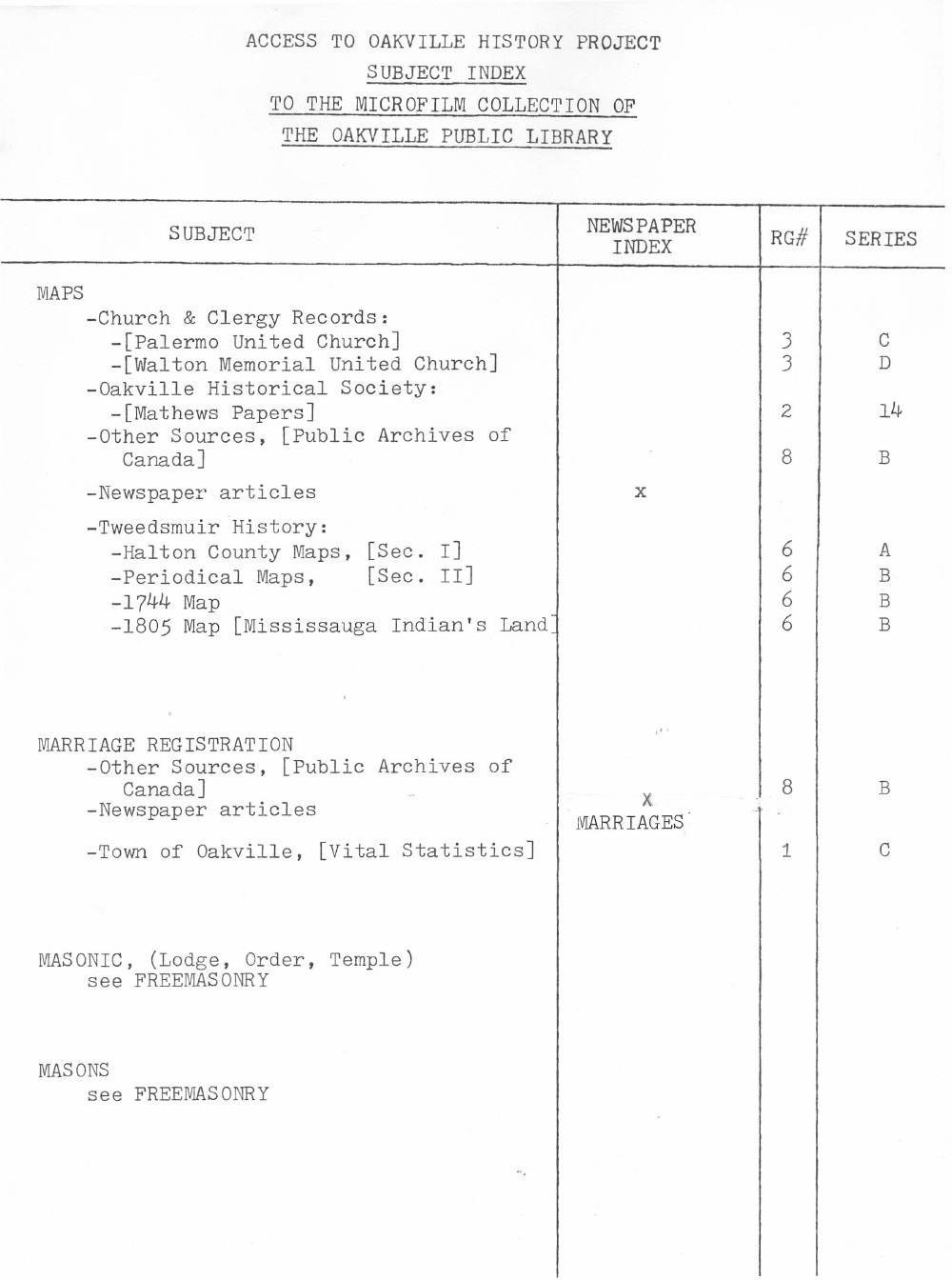Subject Index for Microfilm Collections
