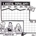 Steve Nease Editorial Cartoons: Liberal Popularity