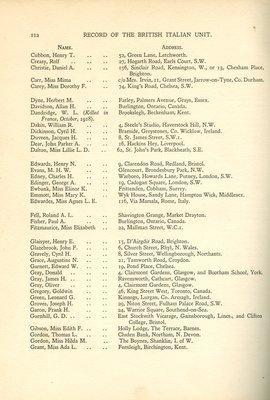 Record of the British Italian Unit